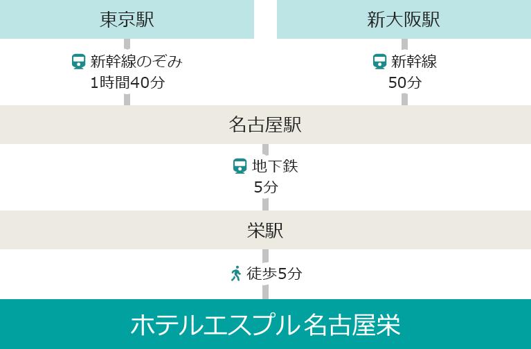 名古屋 プル ホテル 栄 エス ホテルエスプル名古屋栄で10代女性2人が飛び降り自殺 現場には遺書